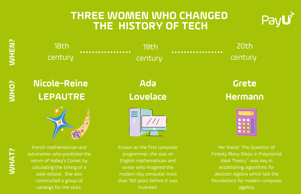 three women who changed the history of tech